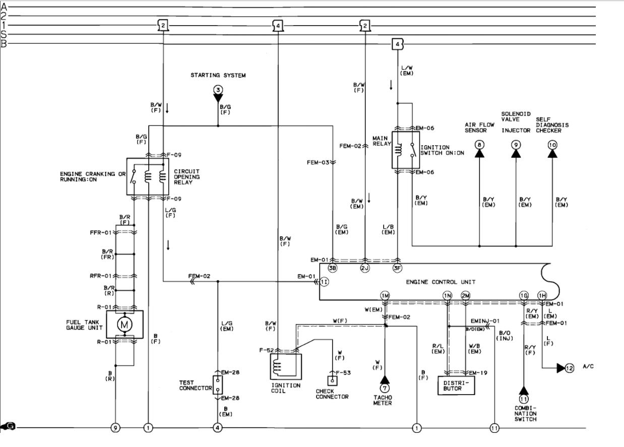 Fine 1990 Mazda B2200 Engine Wiring Diagram Wiring Diagram Data Wiring Cloud Xortanetembamohammedshrineorg