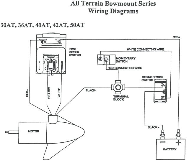 DIAGRAM] Minn Kota Deckhand 40 Wiring Diagram FULL Version HD Quality Wiring  Diagram - OBADIAGRAMSC.MADRENATURACOOP.IT  Madre Natura Coop
