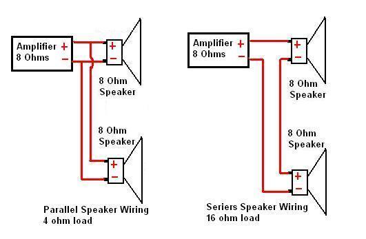 Fine Wiring In Series Diagram Basic Electronics Wiring Diagram Wiring Cloud Onicaalyptbenolwigegmohammedshrineorg