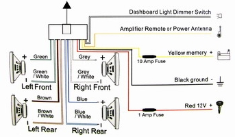 Phenomenal Car Stereo Wire Diagram Wiring Diagram Database Wiring Cloud Uslyletkolfr09Org