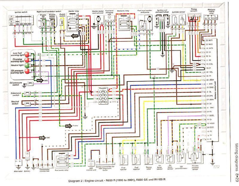 bmw r 1100 wiring diagram xl 3270  2000 bmw r 1150 gs electrical circuit diagram free diagram  2000 bmw r 1150 gs electrical circuit