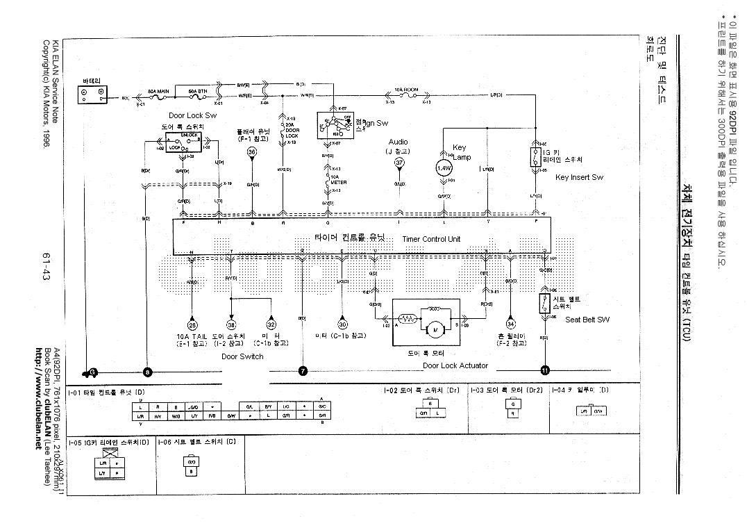 2000 Kia Sephia Radio Wiring Diagram Collection