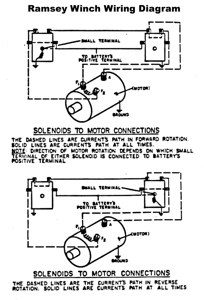 warn winch 9000 wiring diagram ramsey winch parts diagram wiring diagram coc www thedotproject co  ramsey winch parts diagram wiring