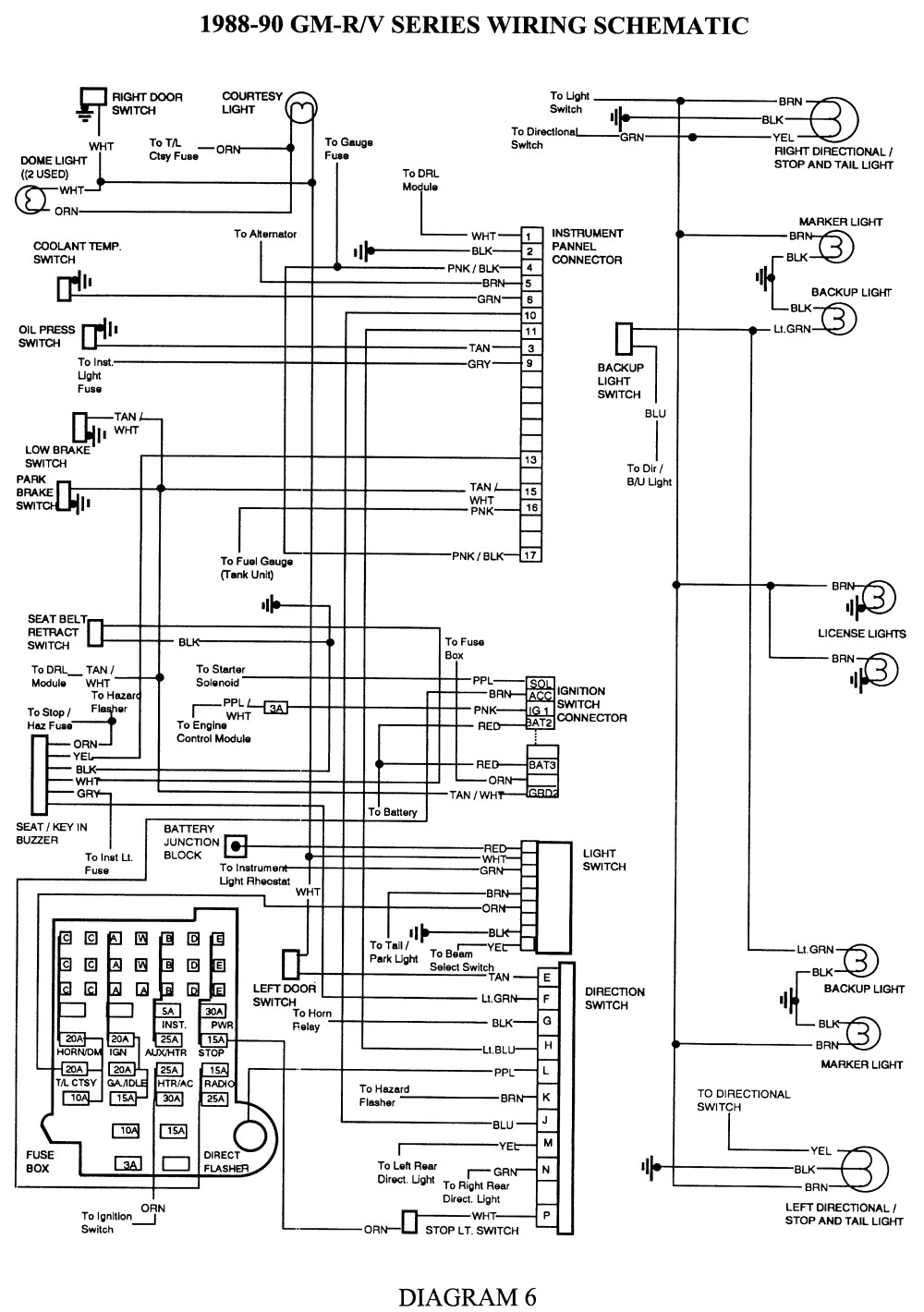 Superb Gm Engine Wiring Diagram Basic Electronics Wiring Diagram Wiring Cloud Rdonaheevemohammedshrineorg