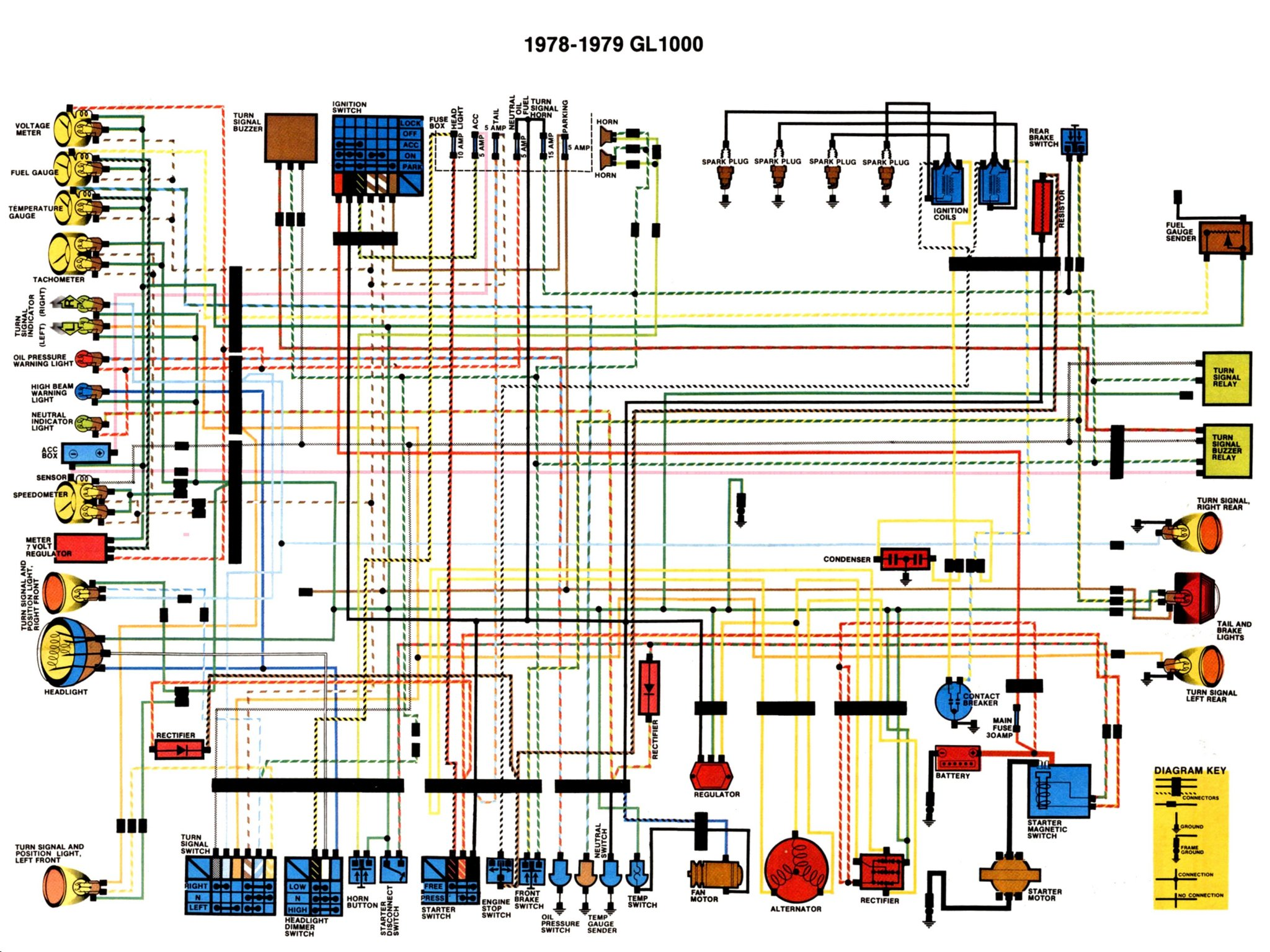 Incredible Gl 1800 Wiring Diagram Basic Electronics Wiring Diagram Wiring Cloud Rdonaheevemohammedshrineorg