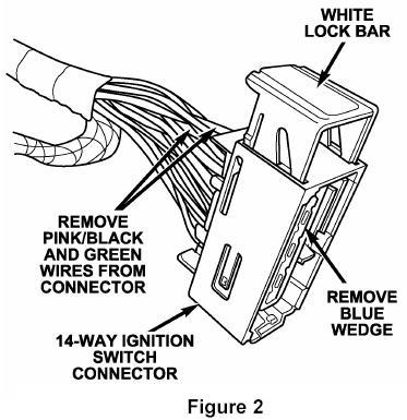 2003 Dodge Ram Ignition Switch Wiring Diagram Wiring Diagram Center List Normal List Normal Tatikids It
