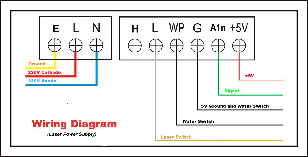 Awesome Co2 Laser Power Supply Wiring Diagram Mactron Tech Wiring Cloud Loplapiotaidewilluminateatxorg
