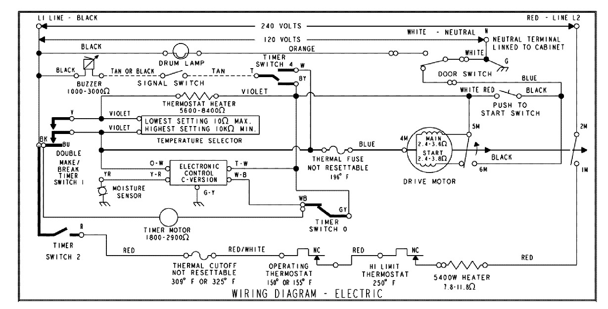 Kenmore Dryer Thermostat Wiring Diagram from static-cdn.imageservice.cloud