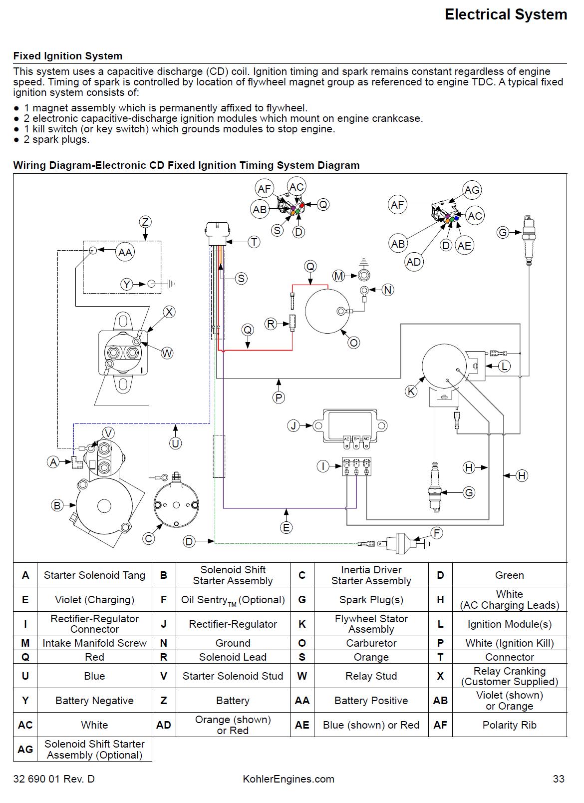 ch20s kohler engine wiring diagram wv 3941  key switch wiring diagram in addition kohler engine  key switch wiring diagram in addition