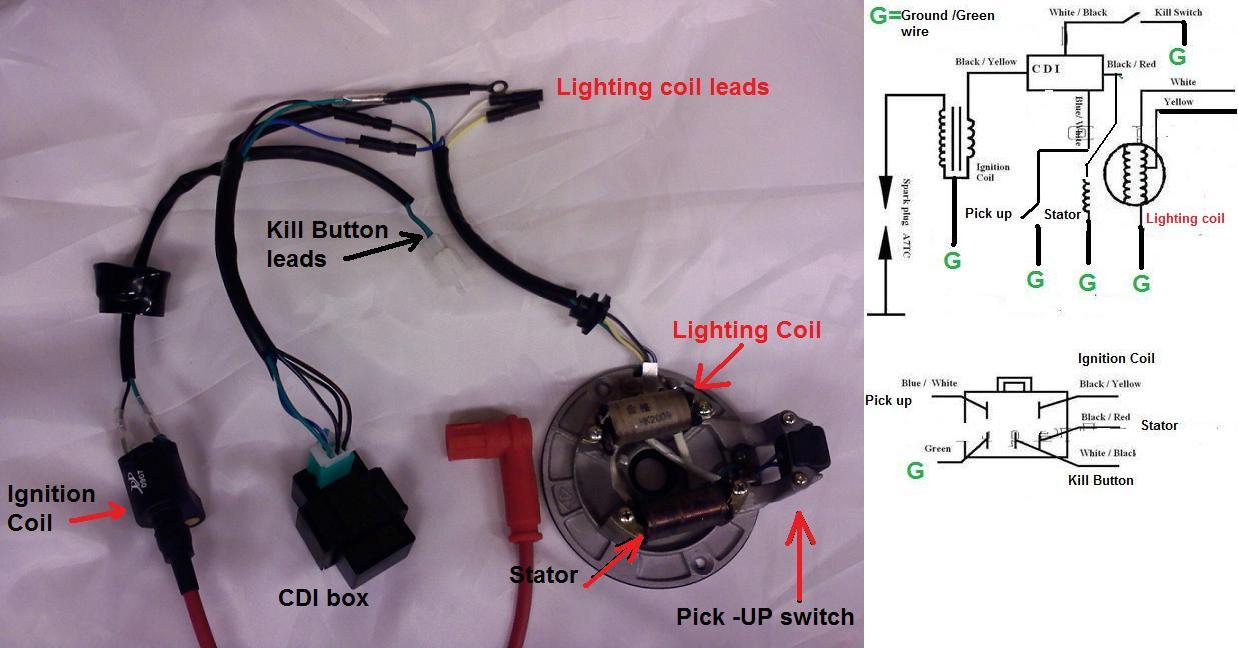OY_6114] Easy Lifan 125 Wiring Diagram Schematic WiringAspi Lectu Ginia Bocep Mohammedshrine Librar Wiring 101