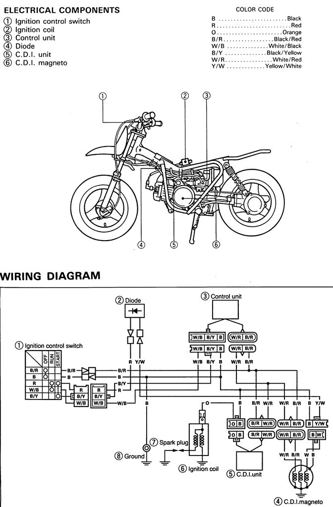 Pit Bike Wiring Loom Diagram from static-cdn.imageservice.cloud