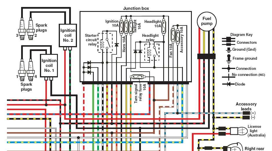 CZ_7320] Zx9R Wiring DiagramOspor Cajos Mohammedshrine Librar Wiring 101