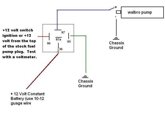 [DIAGRAM_5UK]  FL_4058] Wiring Diagram Zx9R Wiring Diagram | Zx9r Cylinder Wiring Diagram Key |  | Xeira Atota Tixat Otene Apom Cette Mohammedshrine Librar Wiring 101