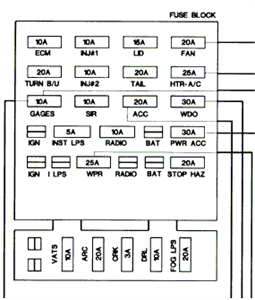 Admirable Camaro Fuse Diagram Wiring Diagram B2 Wiring Cloud Grayisramohammedshrineorg