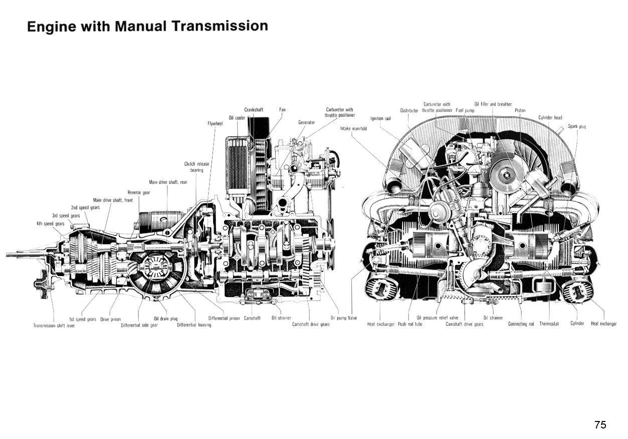 air cooled vw wiring diagram tw 2949  volkswagen air cooled engine diagram volkswagen free  volkswagen air cooled engine diagram