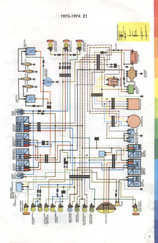 [SCHEMATICS_48DE]  1978 Kawasaki 750 Wiring Diagram Epiphone G 400 Wiring Diagram -  musa.sardaracomunitaospitale.it | Kz650 Wiring Diagram |  | Wiring Diagram and Schematics
