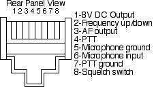 Admirable 3 Pin Mic Wiring Diagram Basic Electronics Wiring Diagram Wiring Cloud Vieworaidewilluminateatxorg