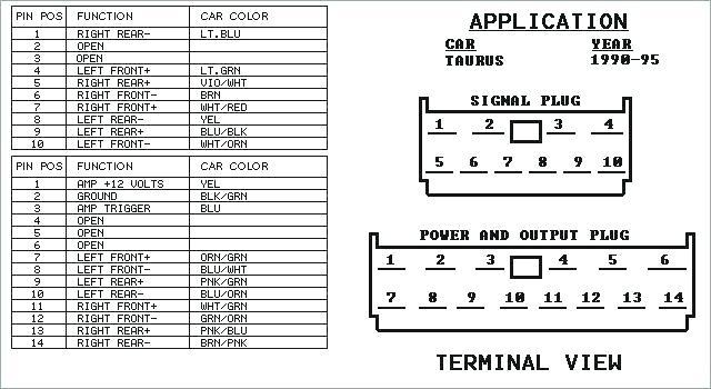 2002 ford explorer stereo wiring - garden tractor wiring diagram for kohler  - pontiacs.tukune.jeanjaures37.fr  wiring diagram resource