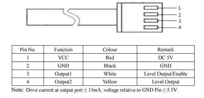 HF_8290] 2 Wire Proximity Sensor Wiring Diagram Download DiagramXortanet Salv Mohammedshrine Librar Wiring 101