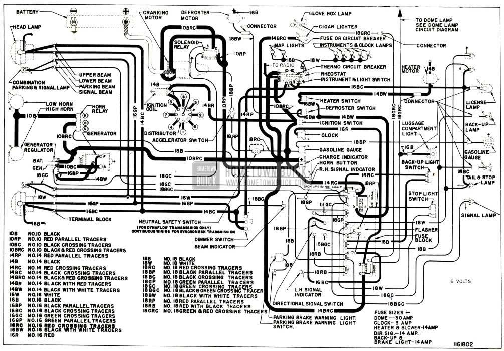 Surprising 1953 Buick Wiring Diagrams Hometown Buick Wiring Cloud Inklaidewilluminateatxorg