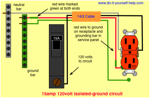 Peachy Wiring Diagram For A 15 Amp Isolated Ground Circuit Electrical Wiring Cloud Hemtshollocom