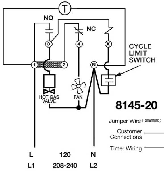 [DIAGRAM_5UK]  KM_3405] Commercial Defrost Timer Wiring Diagram | Wiring Diagram For Defrost Timer |  | Drosi Wigeg Mohammedshrine Librar Wiring 101