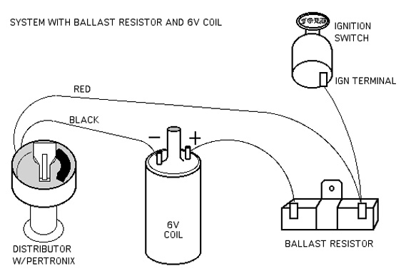 [DIAGRAM_38IS]  HF_5893] Ignition With Ballast Resistor Wiring Diagram Download Diagram | 12 Volt Coil With Resistor Wiring Diagram |  | Monoc Emba Zidur Hapolo Pendu Over Benkeme Rine Umize Ponge Mohammedshrine  Librar Wiring 101