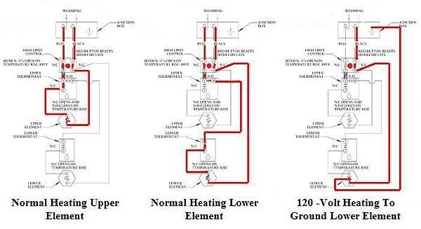 220 Volt Heater Wiring Diagram Dodge Ram 3500 Wiring Harness Diagram For Trailer Cuummis Lalu Decorresine It