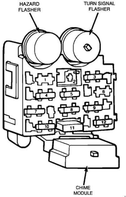 Astonishing 19871995 Jeep Wrangler Yj Fuse Box Diagram Fuse Diagram Wiring Cloud Uslyletkolfr09Org