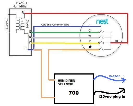 Pleasant Household Thermostat Wiring Diagram Installation Basic Electronics Wiring Cloud Waroletkolfr09Org