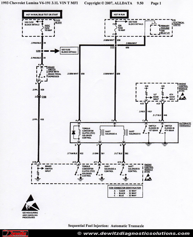 CH_8402] Wiring Diagram Together With Chevy Lumina Wiring Diagram On 4 WireWaro Iness Vira Mohammedshrine Librar Wiring 101