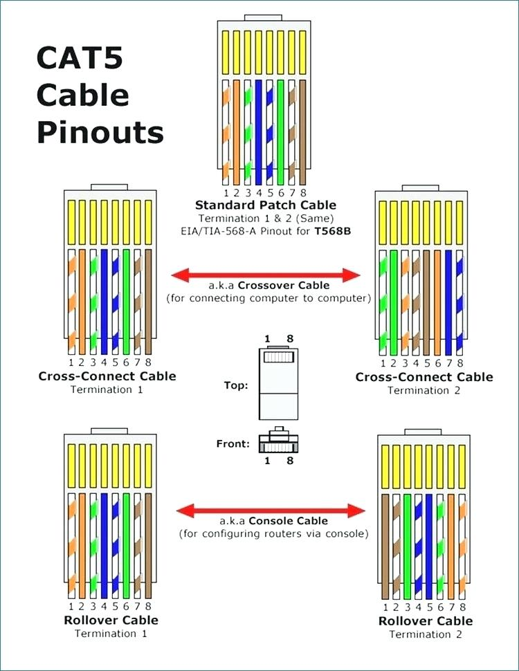 sb3776 ethernet cable wiring diagram 568 c free diagram