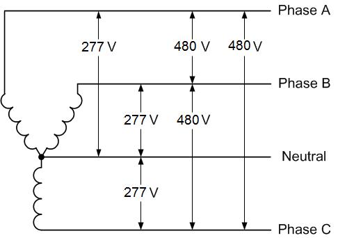Incredible 480V 3 Phase Us Industrial Power Oem Panels Wiring Cloud Filiciilluminateatxorg