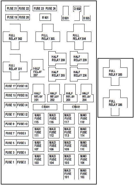Cool 1997 2004 Ford F150 Fuse Box Diagram Fuse Diagram Wiring Cloud Histehirlexornumapkesianilluminateatxorg