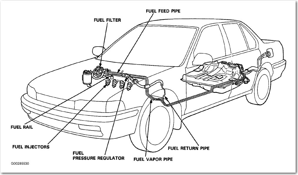 Pleasing Honda Fuel Filter Location 2007 Honda Fit Wiring Diagram Wiring Cloud Cranvenetmohammedshrineorg
