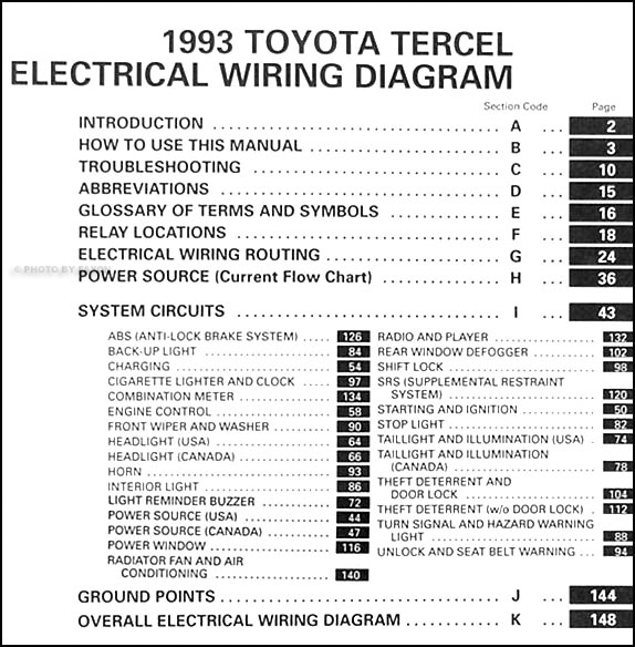 1994 Toyota Camry Stereo Wiring Diagram - 1991 Nissan Quest Wiring Schematic  - gravely.yenpancane.jeanjaures37.fr | 1994 Toyota Camry Stereo Wiring Diagram |  | Wiring Diagram Resource