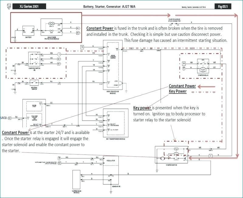Swell Xf Wiring Diagram Wiring Diagram Wiring Cloud Vieworaidewilluminateatxorg