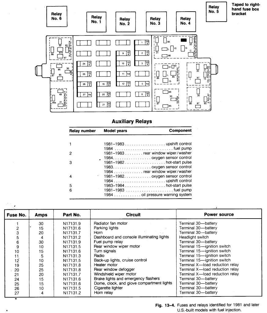 Brilliant 1979 Vw Fuse Diagram Wiring Diagram Wiring Cloud Licukosporaidewilluminateatxorg