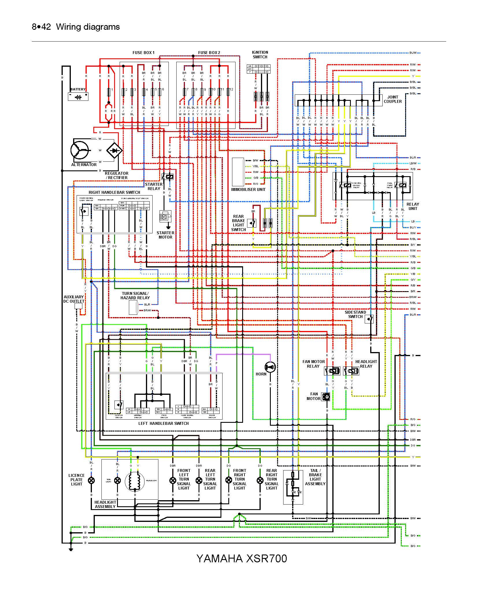 an_3886] yamaha sz wiring diagram 2014 yamaha fz6 wiring diagram  lexor indi exmet inst piot cali xeira mohammedshrine librar wiring 101