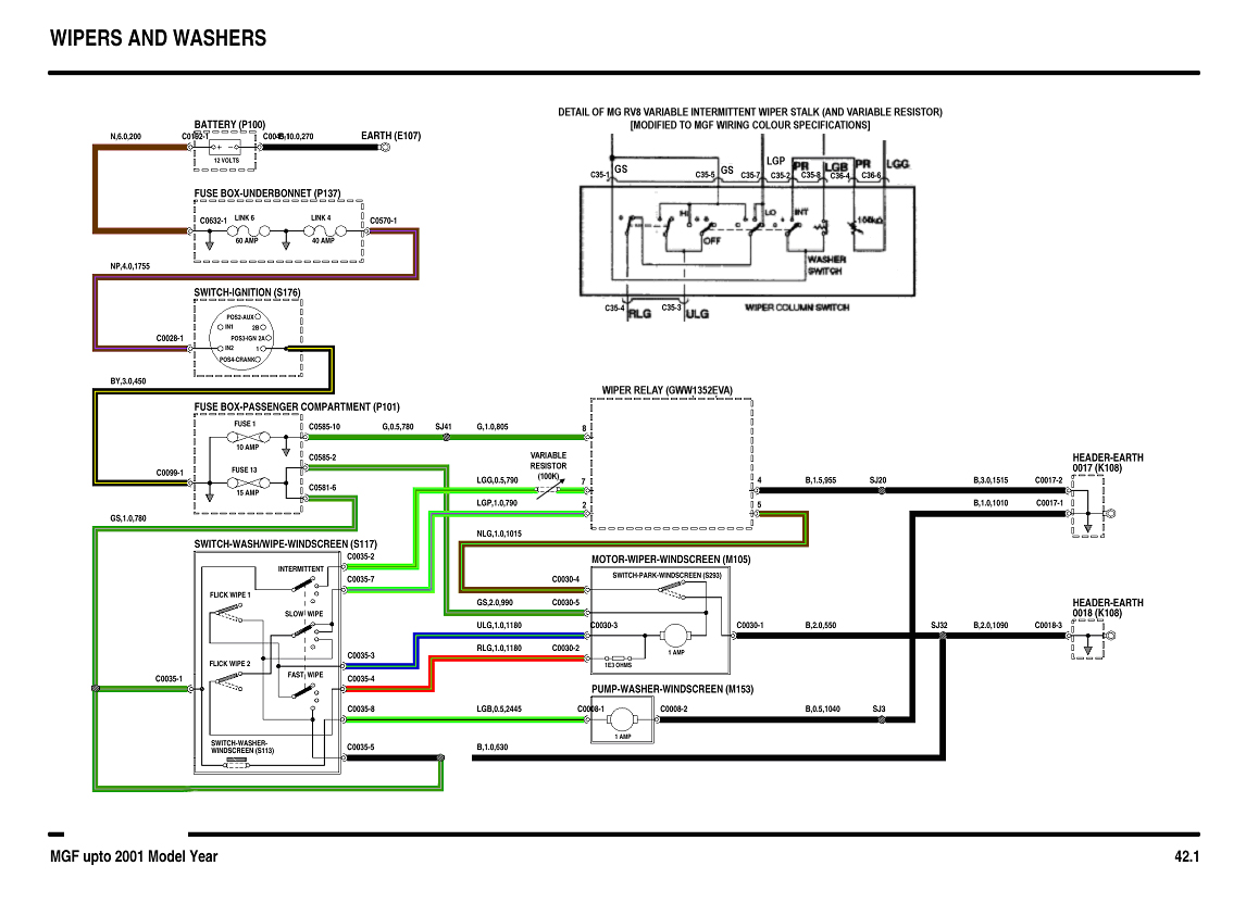wiring diagram for rover 25 radio mg zr horn wiring diagram index wiring diagrams  mg zr horn wiring diagram index