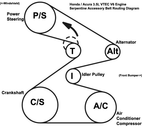 2006 honda ridgeline wiring schematics rv 7035  honda ridgeline belt routing schematic wiring  rv 7035  honda ridgeline belt routing
