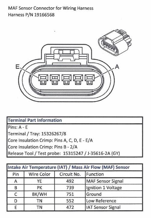 1 8t Iat Sensor Wiring Diagram Car Wire Diagram 99 Ranger 2005ram Yenpancane Jeanjaures37 Fr