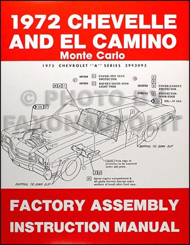 Super 1972 Chevelle Ss Monte Carlo El Camino Gmc Sprint Assembly Wiring Cloud Histehirlexornumapkesianilluminateatxorg
