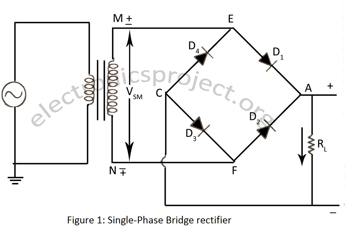 Bridge Rectifier Wiring Diagram from static-cdn.imageservice.cloud