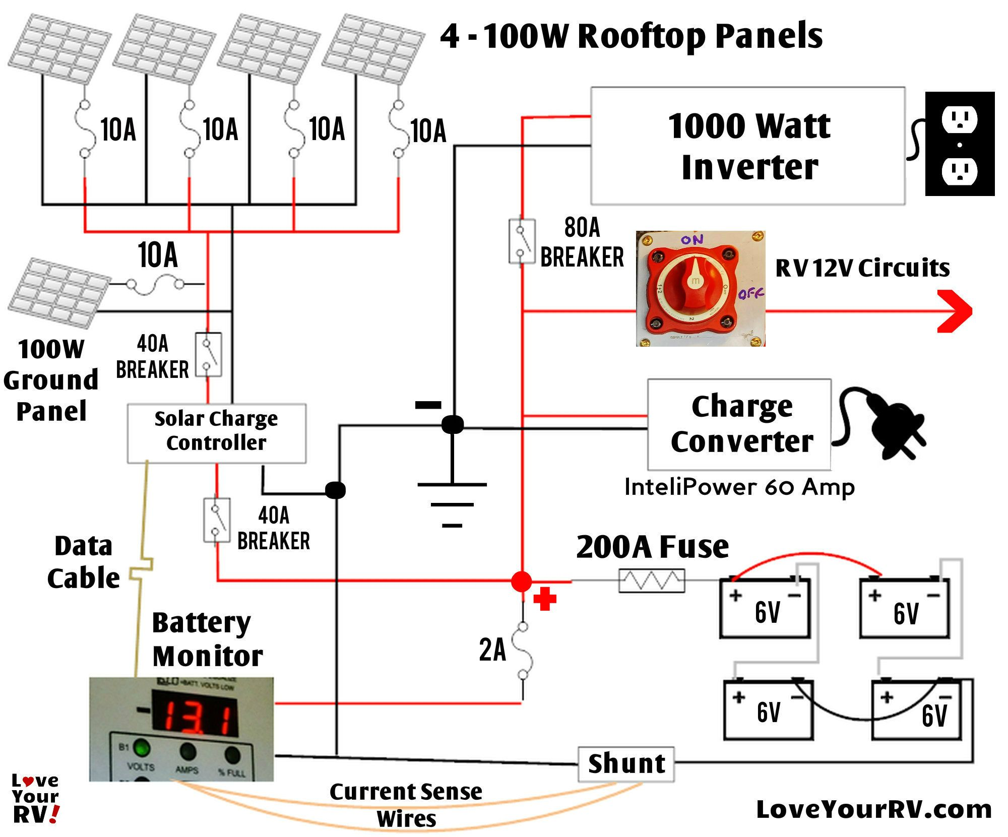 fw_6652] airstream solar wiring diagram wiring diagram  getap oupli diog anth bemua sulf teria xaem ical licuk carn rious sand  lukep oxyt rmine shopa mohammedshrine librar wiring 101