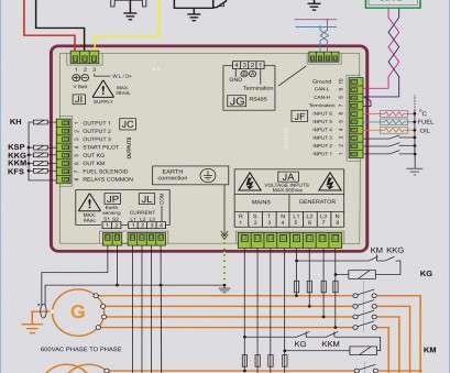 Phenomenal Generac Gp17500E Wiring Diagram Practical Generac Automatic Transfer Wiring Cloud Overrenstrafr09Org