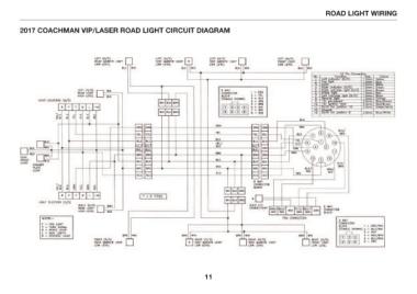 Coachman Caravan Wiring Diagram T568a Cat5e Wiring Diagram Wire Diag Usb Cable Waystar Fr