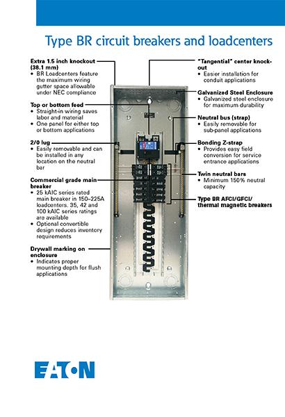Phenomenal Eaton Breaker Box Wiring Diagram Wiring Diagram Data Schema Wiring Cloud Licukosporaidewilluminateatxorg