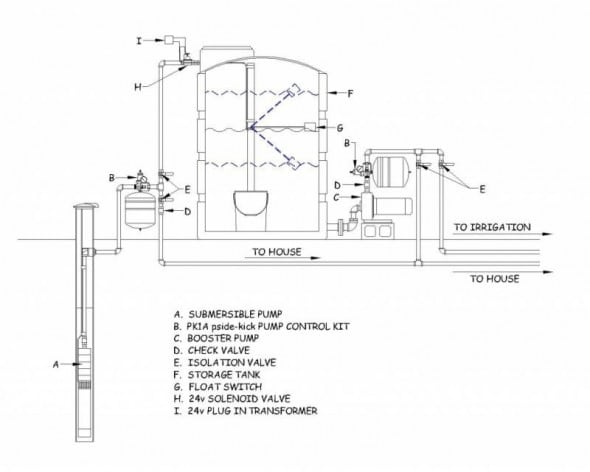 Flotec Pump Wiring Diagram from static-cdn.imageservice.cloud