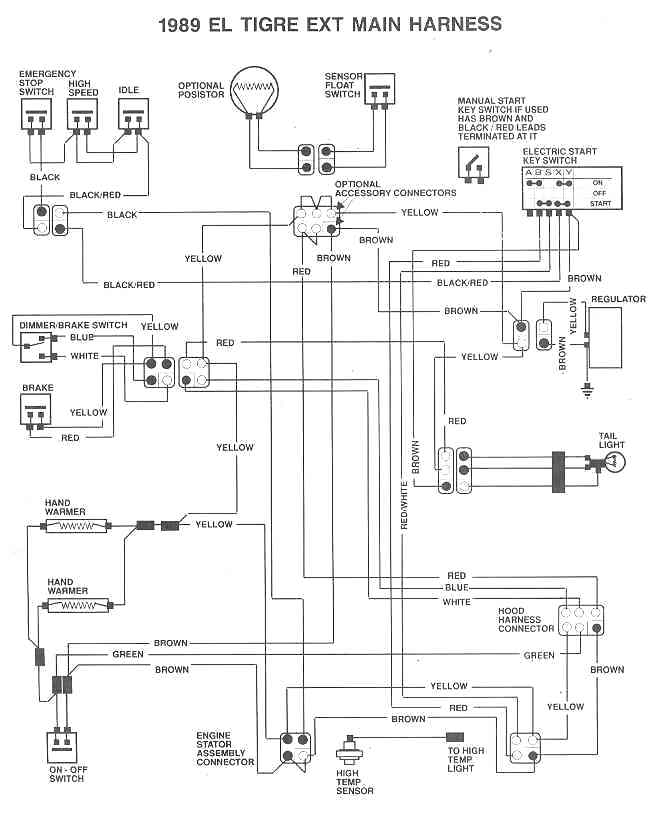 arctic cat wiring diagrams online arctic cat 454 wiring diagram wiring diagram data  arctic cat 454 wiring diagram wiring